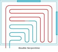 doubleserpentine