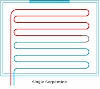 singleserpentine