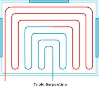 tripleserpentine
