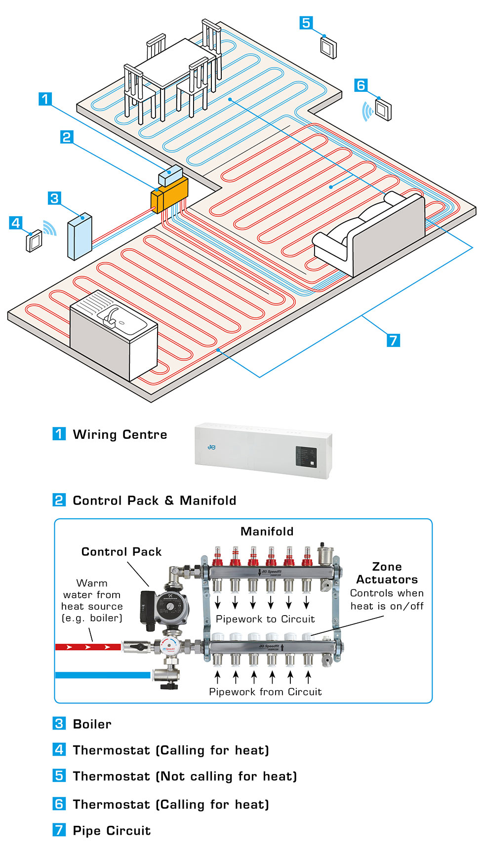 underfloor heating systems diagram underfloor heating systems wiring diagrams
