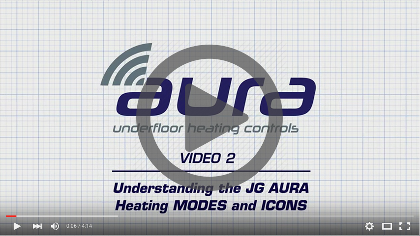 Video 2 Aura Play