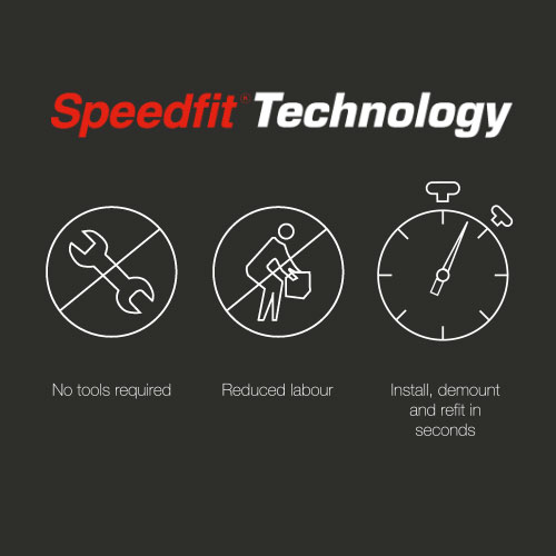 Speedfit technology